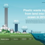 Así contaminamos os mares: 245 mil toneladas de plástico aboian nos océanos