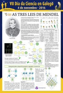 cartel-dia-ciencia-en-galego