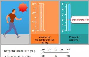Dispoñibles en formato interactivo as probas PISA 2015 de ciencias