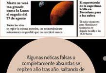 A astronomía como cha contané unha exposición sobre a forma en que os medios tratan as noticias sobre astronomía e astronáutica