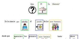 materiais de utilidade para nenas e nenos con necesidades educativas especiais e persoas que teñen dificultades de expresión mediante a linguaxe oral (TEA, Asperger, TGD)